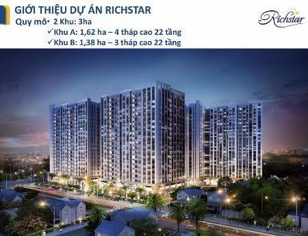 Căn hộ Richstar - Novaland phát triển - 1,9 tỷ đến 3 tỷ - Văn Thảo: 0919 612 357
