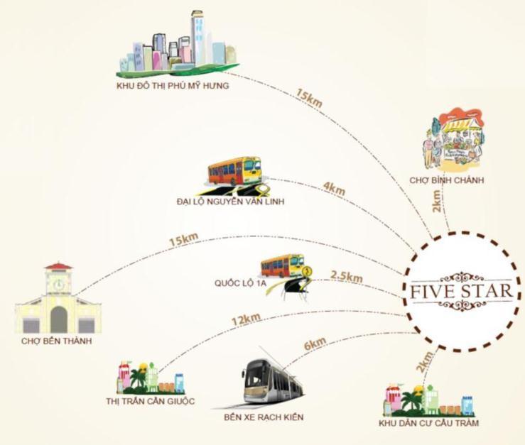 https://cdn.realtorvietnam.com/uploads/real_estate/lienketvungdatnenfivestarcity_1474273092.jpg